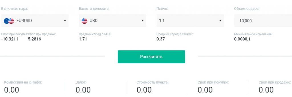 Экспертный обзор брокера Fxpro и отзывы клиентов