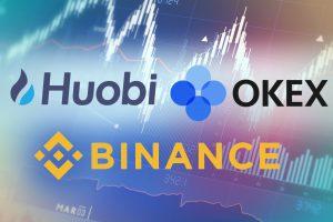 Binance уступила лидерство в прибыли от торгов криптогигантам Huobi и OKEx